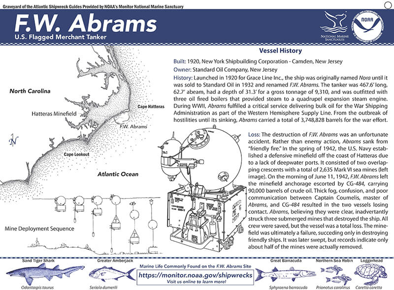 Dive slate for F.W. Abrams