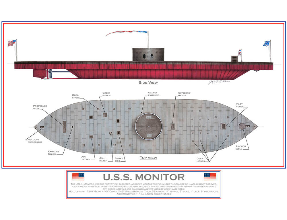diagram of a USS monitor